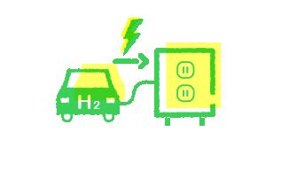 燃料電池自動車等の導入促進事業(FCV外部給電器)