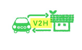 電気自動車等の普及促進事業(V2H)